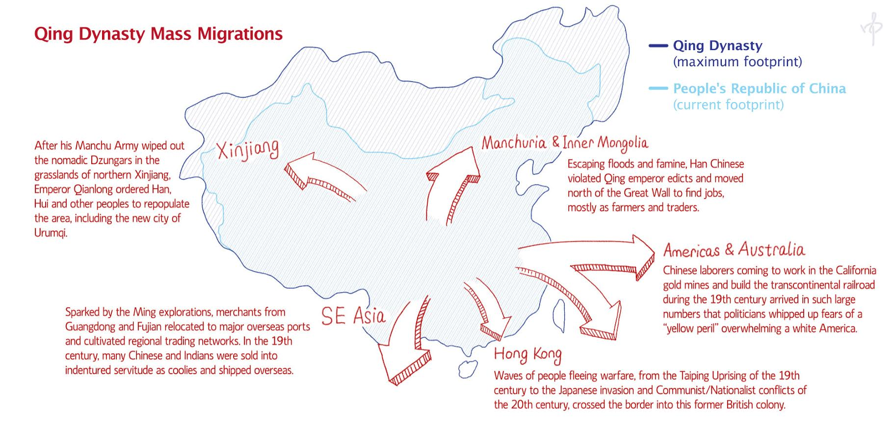 China Simplified: Qing Dynasty Mass Migration