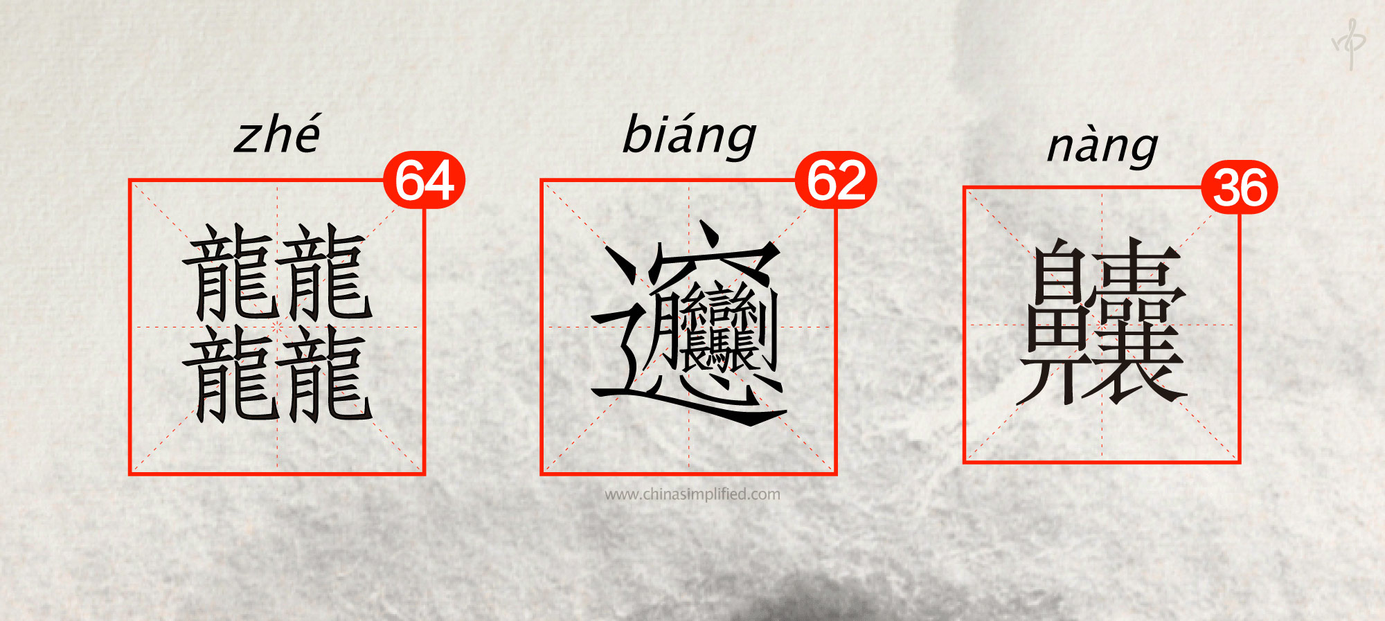 The Hardest Chinese Character