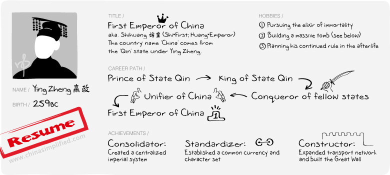 Qin Shihuang - China's First Emperor