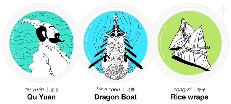 China Simplified: Dragon Boat Festival