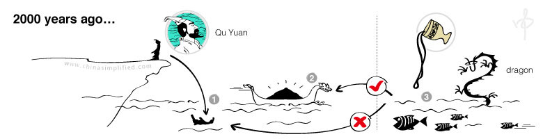 China Simplified: Dragon Boat Festival #2