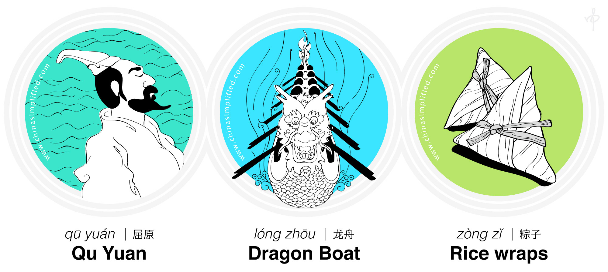 Dragon Boat Festival – What you need to know and how it started