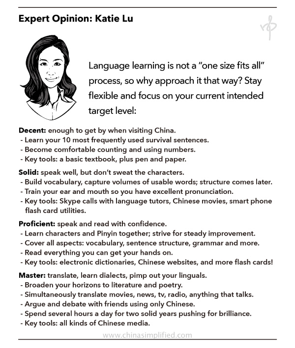 China Simplified: Learning Chinese - tips from Katie Lu