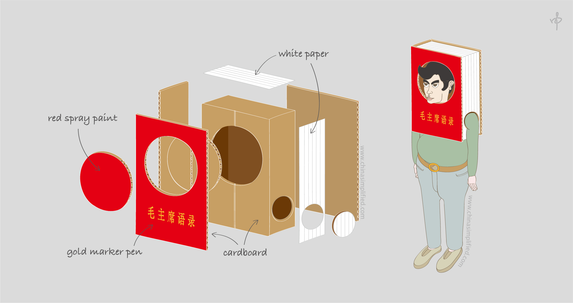 China Simplified: The Little Red Book