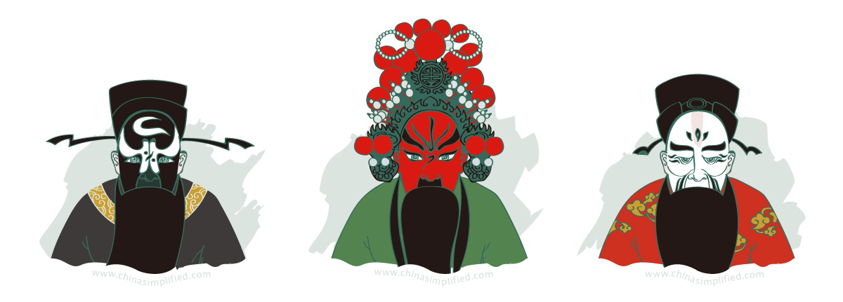 China Simplified: Beijing Opera Masks